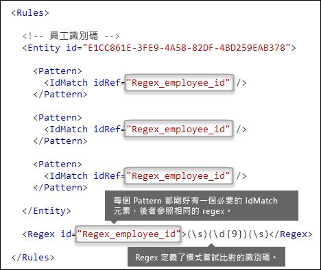 顯示參照單一 Regex 元素之多個 Pattern 元素的 XML 標記
