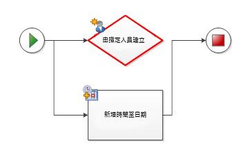 條件圖形必須至少有一個向外連接