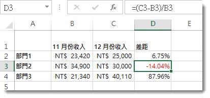 儲存格 D3 中含有負百分比的 Excel 資料格式化為紅色