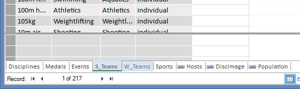 隱藏的表格索引標籤在 PowerPivot 中會呈現灰色