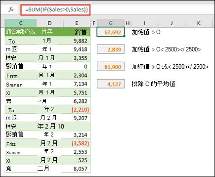 您可以根據某些條件來使用陣列來計算。 = SUM (IF (銷售額>0,Sales))會加總在名為 Sales 的範圍中大於0的所有值。