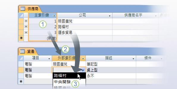 資料表結構中的主索引鍵及外部索引鍵