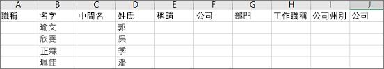 在 Excel 中開啟的 Outlook.csv 檔案的範例