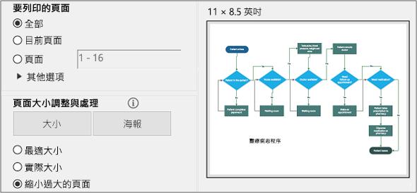 [PDF 列印] 對話方塊