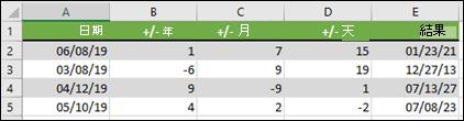 使用 DATE 函數在日期加上或減去年、月或天。