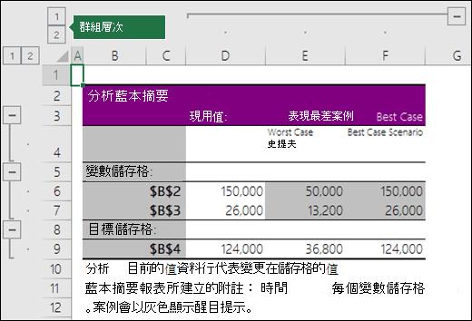 分析藍本摘要的儲存格參照