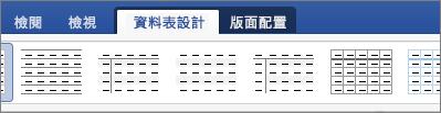 顯示用來管理資料表的 [資料表設計] 及 [版面配置] 索引標籤