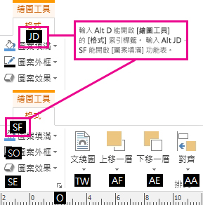 新的鍵盤快速鍵使用雙字母,會開啟 [繪圖工具] 索引標籤。