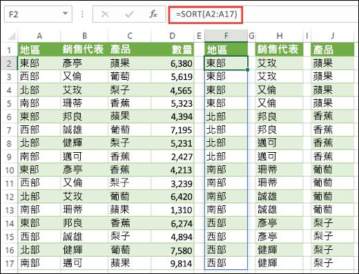使用 SORT 函數來排序範圍資料。我們在這個例子中使用 =SORT(A2:A17) 來排序 [地區],接著將公式複製到儲存格 H2 和 J2 來排序 [銷售代表] 姓名和 [產品]。