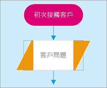 圖表頁面中有兩個圖形的螢幕擷取畫面。其中一個圖形正在輸入文字。