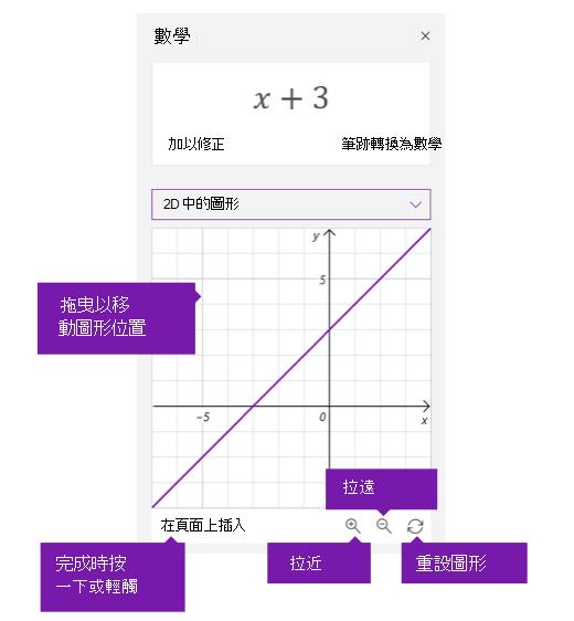 在 [數學] 窗格中的圖表選項