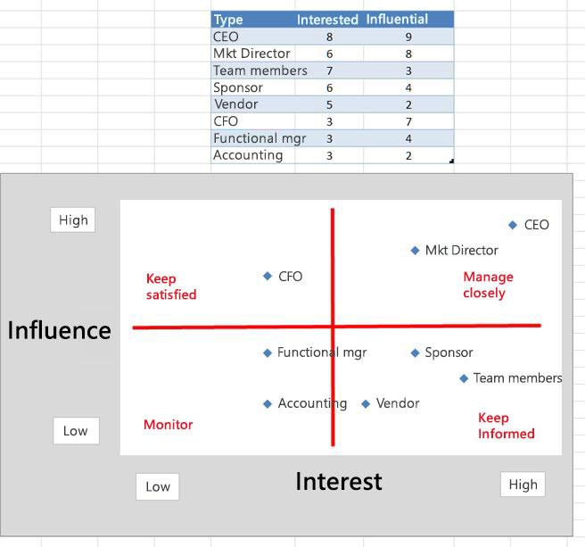 Excel 影響方格的圖像
