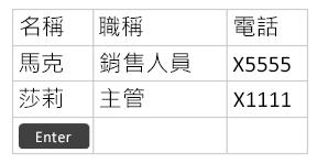 使用 Retun 鍵完成表格