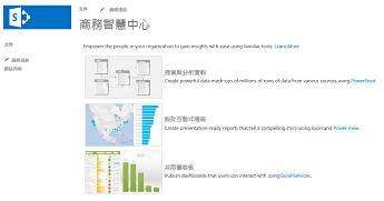 SharePoint Online 中商務智慧中心網站的首頁