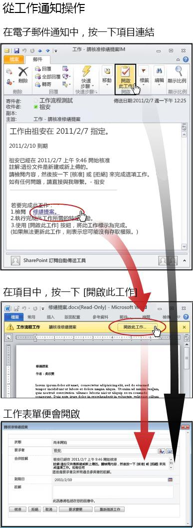 從電子郵件通知訊息存取項目與工作表單