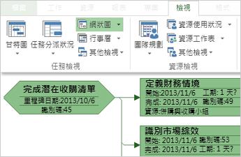 功能區的 [任務檢視] 群組及範例網狀圖的一部分