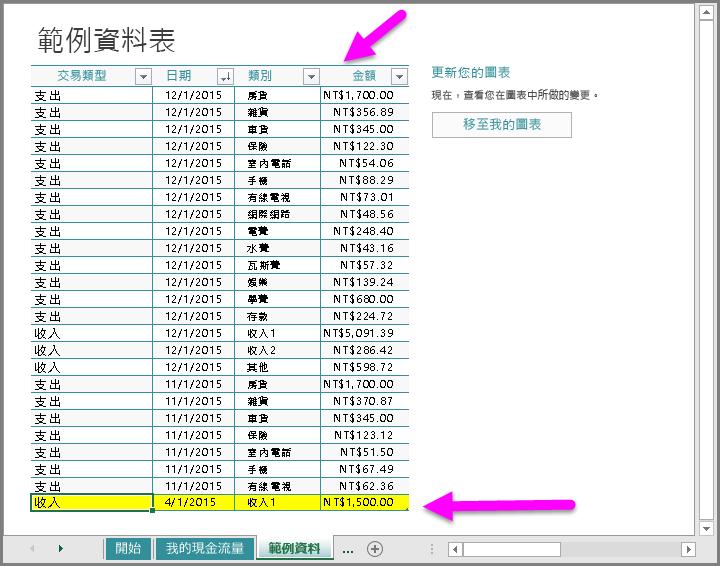 在「我的現金流量」範本中輸入範例資料