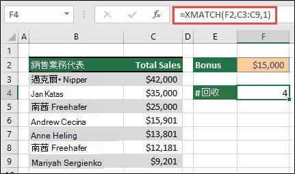 使用 XMATCH 來尋找完全相符或下一個最大專案,以找出超過特定限制的值數的範例