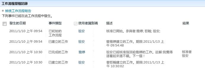 [工作流程狀態] 頁面的 [工作流程歷程記錄] 區段