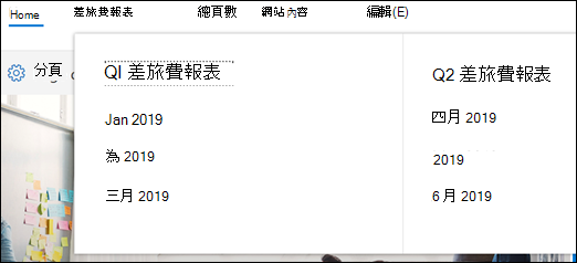 SharePoint 的 [百萬位元] 功能表