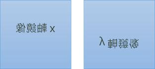 鏡像處理文字的範例:第一個是在 x 軸旋轉 180 度,而第二個是在 y 軸旋轉 180 度