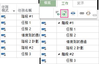 甘特圖中含摘要任務和子任務的任務清單
