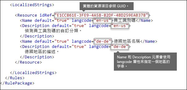 顯示 LocalizedStrings 元素內容的 XML 標記