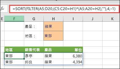 使用 FILTER 搭配 SORT 函數以傳回陣列範圍 (A5:D20) 中,擁有蘋果且在東部地區的所有值,然後按照遞減順序來排序單位。