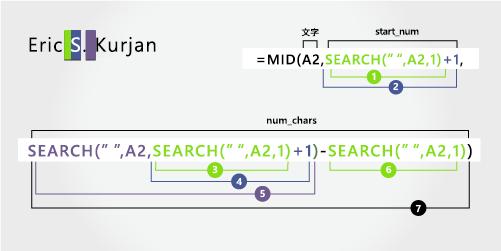 用於分隔名字、中間名及姓氏的公式細節