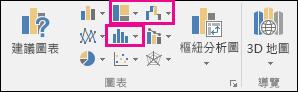 Windows 版 Excel 2016 中,用於插入階層、瀑布圖或股票圖,或統計圖表的圖示