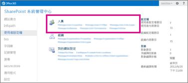 SharePoint Online 系統管理中心 (已選取 [使用者設定檔] 頁面) 的螢幕擷取畫面。