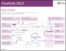 OneNote 2013 快速入門手冊