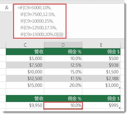 D9 中錯誤的公式為 =IF(C9>5000,10%,IF(C9>7500,12.5%,IF(C9>10000,15%,IF(C9>12500,17.5%,IF(C9>15000,20%,0)))))