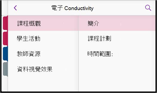 電子 conductivity