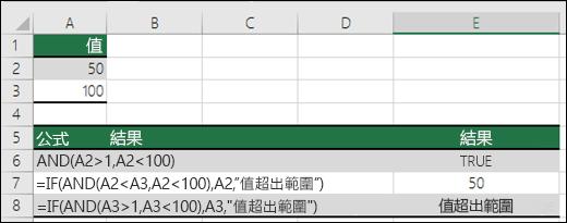 使用 IF 函數搭配 AND 的範例