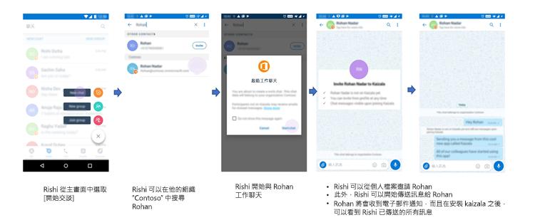 電話啟動聊天的使用者不在 Kaizala 上所使用的 UI 的影像。