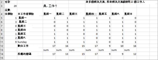 範例中的資料