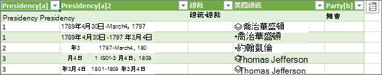 將新的資料類型載入到工作表上的 Excel 表格中