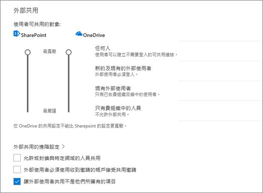 外部共用的 OneDrive 系統管理中心的 [共用] 頁面上的設定