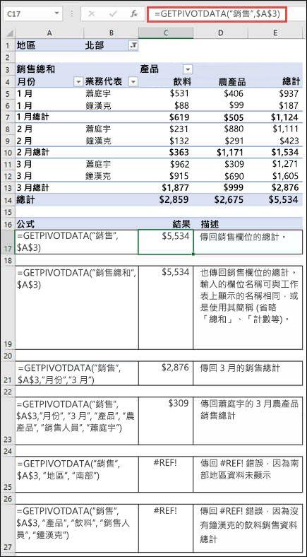 樞紐分析表的範例,用於從 GETPIVOTDATA 函數中檢索資料。