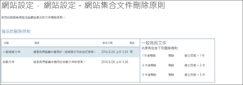 指派給網站集合的文件刪除原則