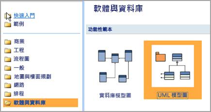 選取軟體和資料庫