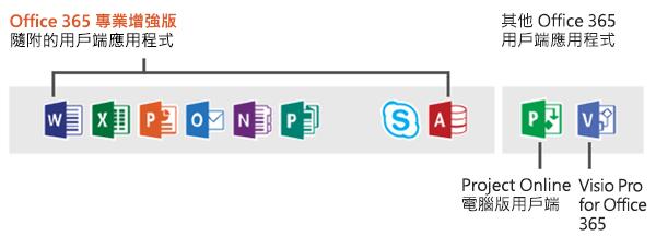 Office 365 用戶端應用程式