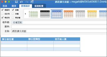 含有表格的郵件,以及顯示在功能區中的 [表格設計] 索引標籤