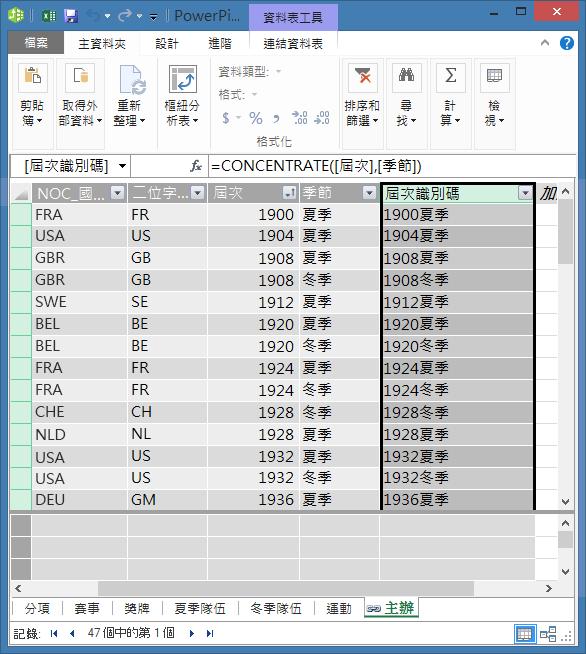 使用 DAX 計算欄位所建立的 [主辦城市] 資料表