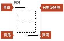 顯示您列印的備忘稿頁面會出現哪些項目的預覽圖片。
