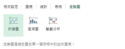 [走勢圖] 索引標籤