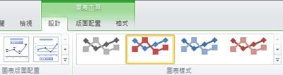 唯有在您已選取圖表時,[圖表工具] 關聯式索引標籤才會出現。