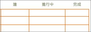 舊版待辦事項清單 Word 範本,其列與欄中的儲存格為空白。