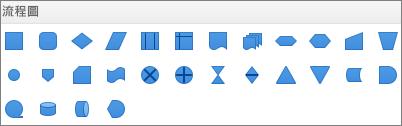 Mac 版 PPT [流程圖]